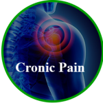 To Overcome Chronic Pain